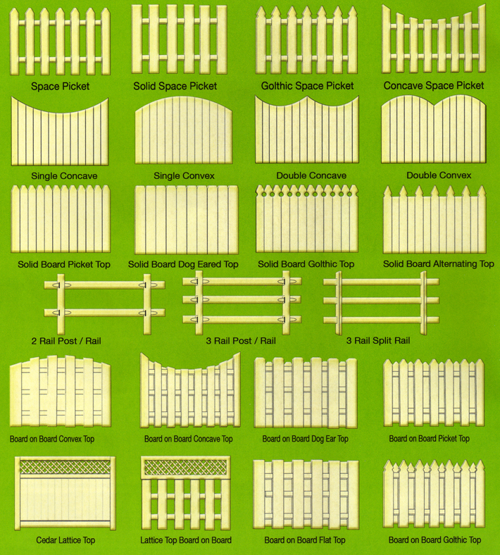 Wooden fence Fence planner